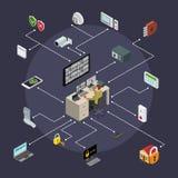Guardia de seguridad Monitoring Service con la opinión isométrica del concepto del equipo Vector Foto de archivo