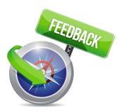 Guia do compasso ao feedback. projeto da ilustração Foto de Stock Royalty Free