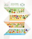Guia sazonal do alimento e do produto ilustração royalty free