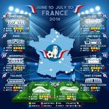 Guide 2016 de stade d'EURO de tasse Photographie stock