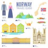 Guide de vacances de voyage de la Norvège de pays des marchandises, des endroits et des caractéristiques Ensemble d'architecture, Photos libres de droits