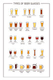 Guide en verre de bière Verres et tasses de bière avec des noms Illustration de vecteur Image stock