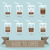 Guide to coffee. Guide to make a coffee Royalty Free Stock Photography