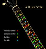 Guitar Blues Scale In A. A guitar neck showing the blues pentatonic scale Royalty Free Stock Image