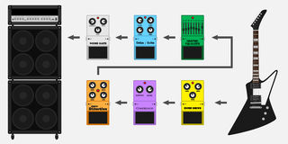 Guitar pedals chain Stock Image