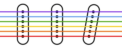 Guitar pickups. An illustration of rainbow chords Stock Images
