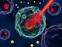 Guld- nanoparticles som är phototherapy i cancer Arkivfoto