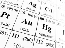 Guld på den periodiska tabellen av beståndsdelarna Royaltyfri Fotografi
