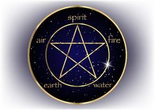 Guld- Pentagramsymbol med fem beståndsdelar: Ande, luft, jord, brand och vatten Guld- symbol av alkemi och sakral geometri royaltyfri illustrationer