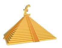 Guldpundsterlings royaltyfri illustrationer