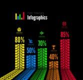 Gummihjulet spårar infographicsbakgrund Royaltyfri Foto