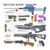 Gun vector military non-lethal weapon or army handgun and electroshok pepper-spray illustration set of shotgun lethal. Weapon stun grenade on white background stock illustration