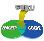 Guru Venn Diagram Teacher Guide Expert Master. Guru word on an arrow pointing to the overlapping section of two circles in a venn diagram to show the similar Stock Photos