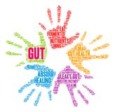 Gut Word Cloud