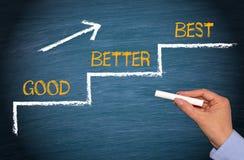 Gutes - verbessern Sie - Bestes Lizenzfreie Stockfotos