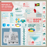 Guyana infographics, statistical data, sights. Cathedral of St. Royalty Free Stock Photography
