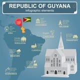 Guyana infographics, statistical data, sights.  Stock Photos