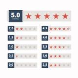 Gwiazdowe ratingowe odznaki Fotografia Royalty Free