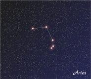 Gwiazdozbioru Aries Zdjęcie Stock