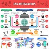Gym Infographics Set Royalty Free Stock Photos