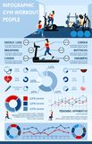 Gym Workout Infographics Stock Photos