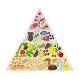 Hälsokostpyramid royaltyfri illustrationer
