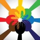 Hände, die Bürgschaft, Versprechen - Konzeptvektor nehmen stock abbildung
