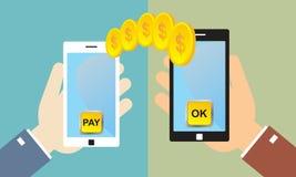 Hände, die intelligentes Telefon mit Bankwesenzahlungs-APP halten Geld transf lizenzfreie abbildung