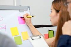 Hände von den asiatischen Geschäftsleuten, die Strategien auf Flip-Chart im Konferenzsaal erklären lizenzfreie stockfotos