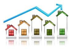 Häuser mit wachsen Pfeil Lizenzfreie Stockfotografie
