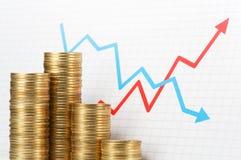 Hög av mynt och grafen Kapitalförvaltning Arkivbild