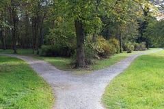 Högert eller vänstert Arkivbild