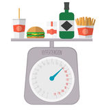 Högt blodtryck bantar Sjuklig livsstil för högt blodtryck Arkivbild