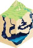Höhlenbildung und Entwicklung - Vektor infographic Stockbild