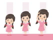 Höjd av flickan att växa upp vektor illustrationer
