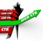 Höjdpunkt vs låg CTR-klick till och med Rate Online Advertising Great Perf royaltyfri illustrationer