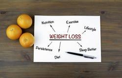 Hölzerner Hintergrund mit Orangen und Gewichtsverlustkonzept Lizenzfreies Stockbild