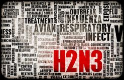 H2N3 Royalty Free Stock Photography