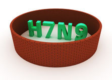 H7N9 quarantine Stock Photo