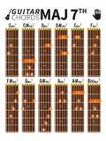 Ha som huvudämne sjunde ackord kartlägger för gitarr med fingerposition Royaltyfri Fotografi
