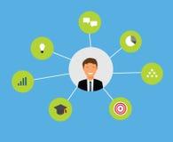 Habilidades do homem de negócios Imagem de Stock Royalty Free