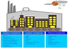 habilidades exigidas para a indústria da construção comercial e industrial Fotografia de Stock