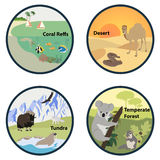 Habitats of the World vector set Stock Photo