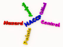 HACCP food standard. Food manufacturing standard of HACCP or hazard analysis critical control points Stock Photos