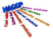 HACCP food standard areas