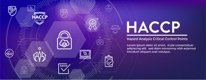 HACCP - Grupo do ícone dos pontos de controle da análise de perigo e bandeira de encabeçamento críticos da Web com concessão ou s ilustração stock