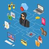 Hacker aktywności Isometric pojęcie royalty ilustracja