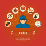 Hacker Concept Icons Royalty Free Stock Image