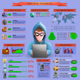 Hacker Cyber Activity Infographics Stock Images