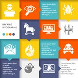 Hacker infographic set Stock Photos